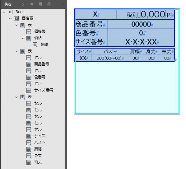 InDesignドキュメントで完成させたXMLデータを流し込むためのプレースホルダー