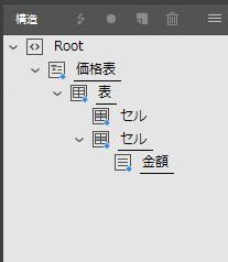 InDesignのXML構造に表示された表のタグ