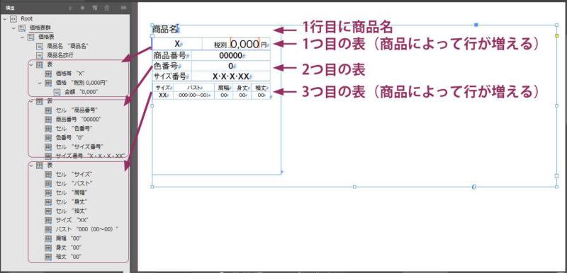 InDesignに作成したXMLプレースホルダ