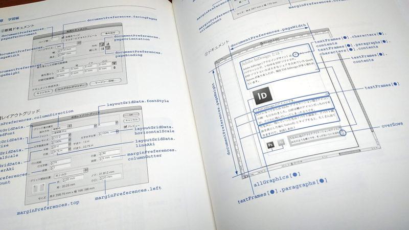 InDesign自動処理実例集:JavaScriptのオブジェクトとInDesignドキュメントオブジェクトとの対応を示しているページ